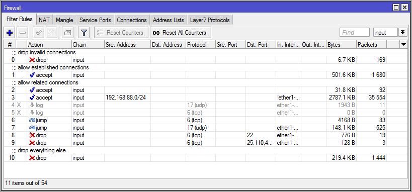 Фильтр правил firewall в mikrotik